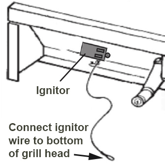 Connect ignitor wire to bottom of grill head